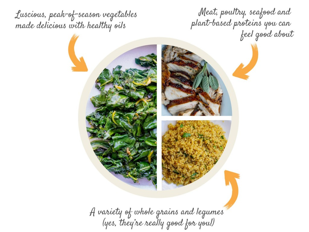 plant-based-diet-plate